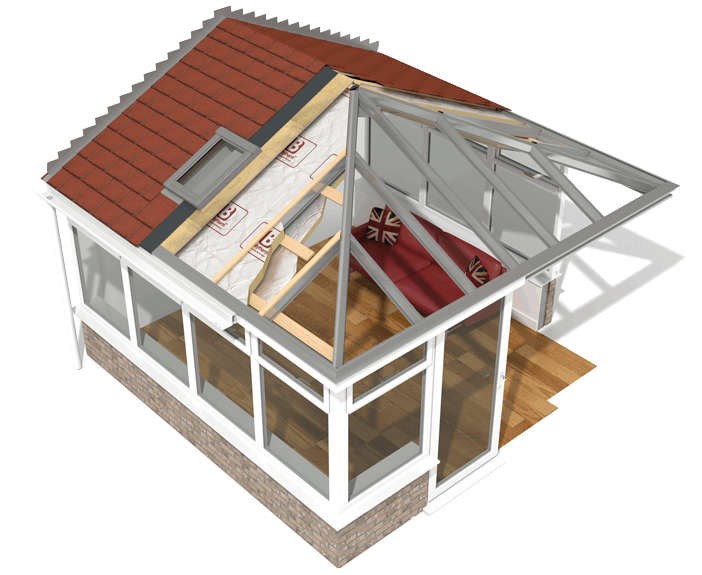 Warmroof conversion conservatory