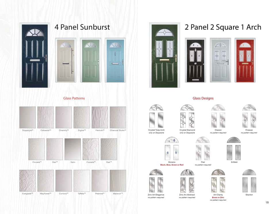 panel composite doors